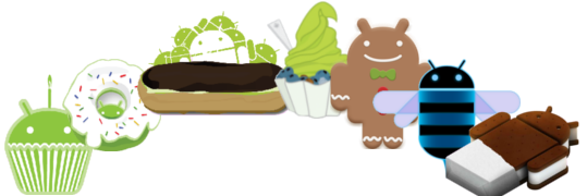 The Android Family