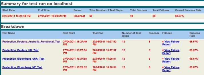 summar_report_screenshot
