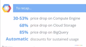 Google Cloud Live Price Drop Slide