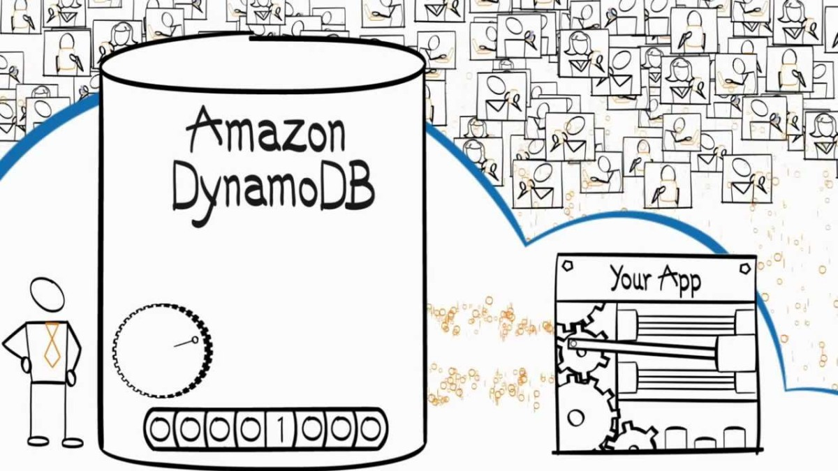 A Deep Dive into DynamoDB Partitions – Shine Solutions Group