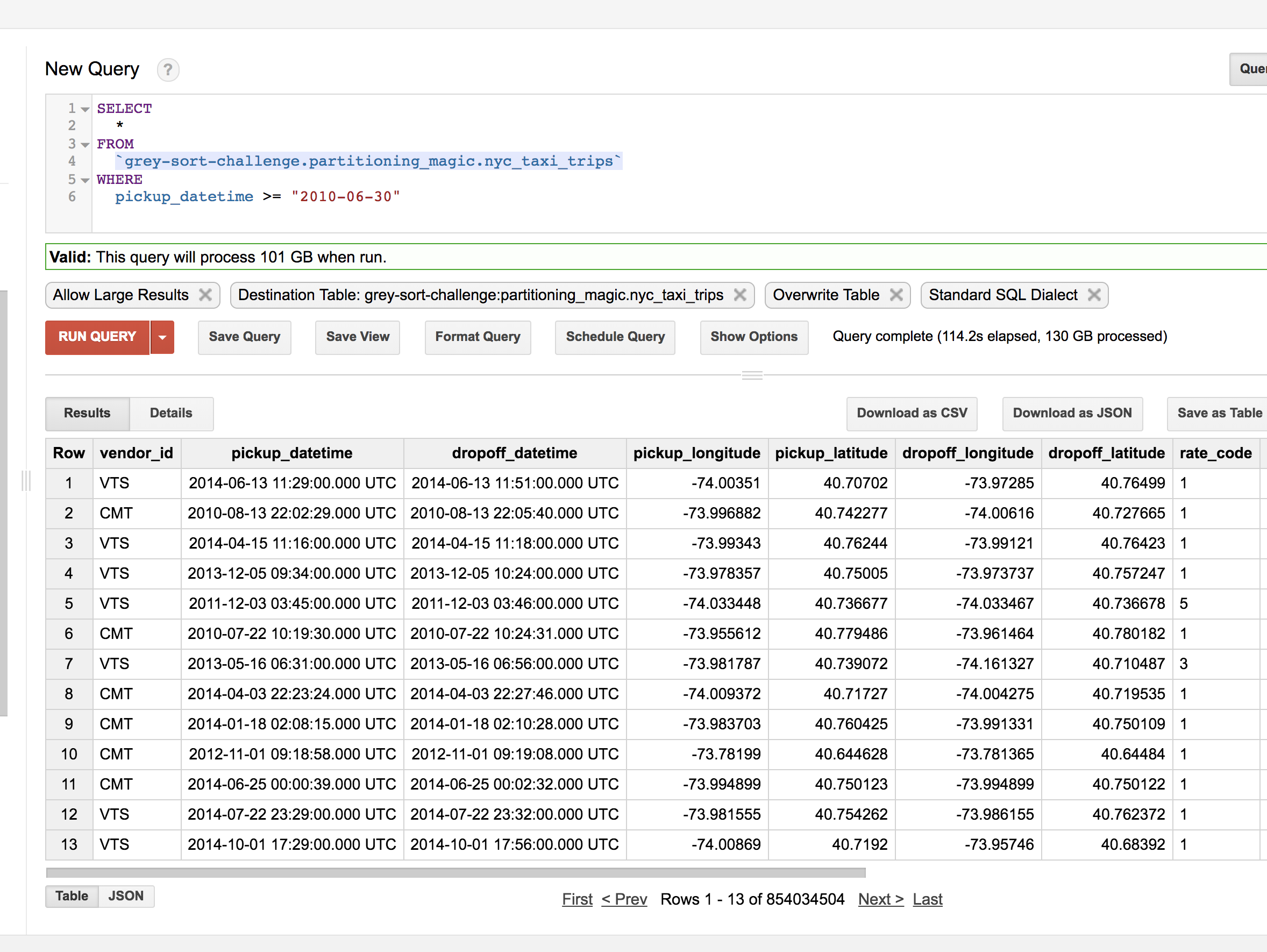 Introducing column based partitioning in BigQuery – Shine